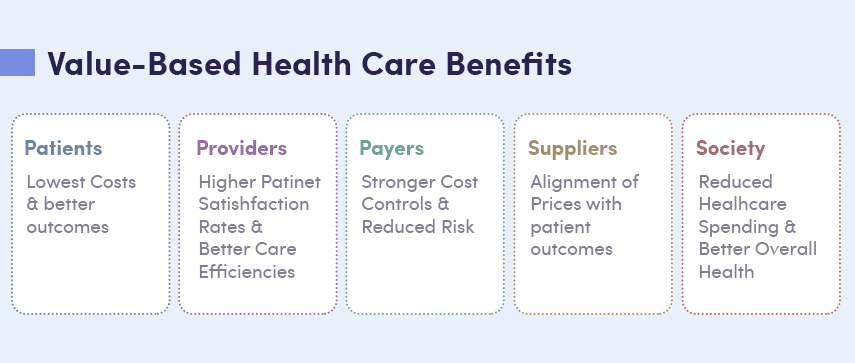 value based care benefits