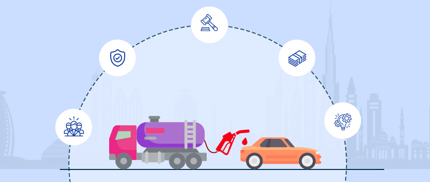 Challenges of On-Demand Fuel Delivery