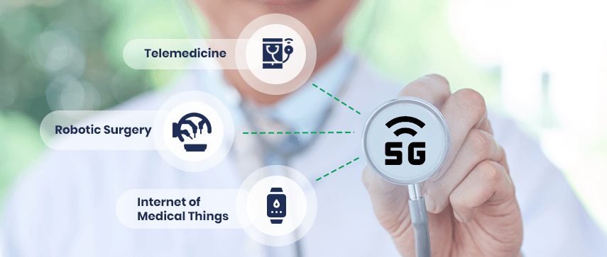 5G Technology In Different Fields of Medical Care