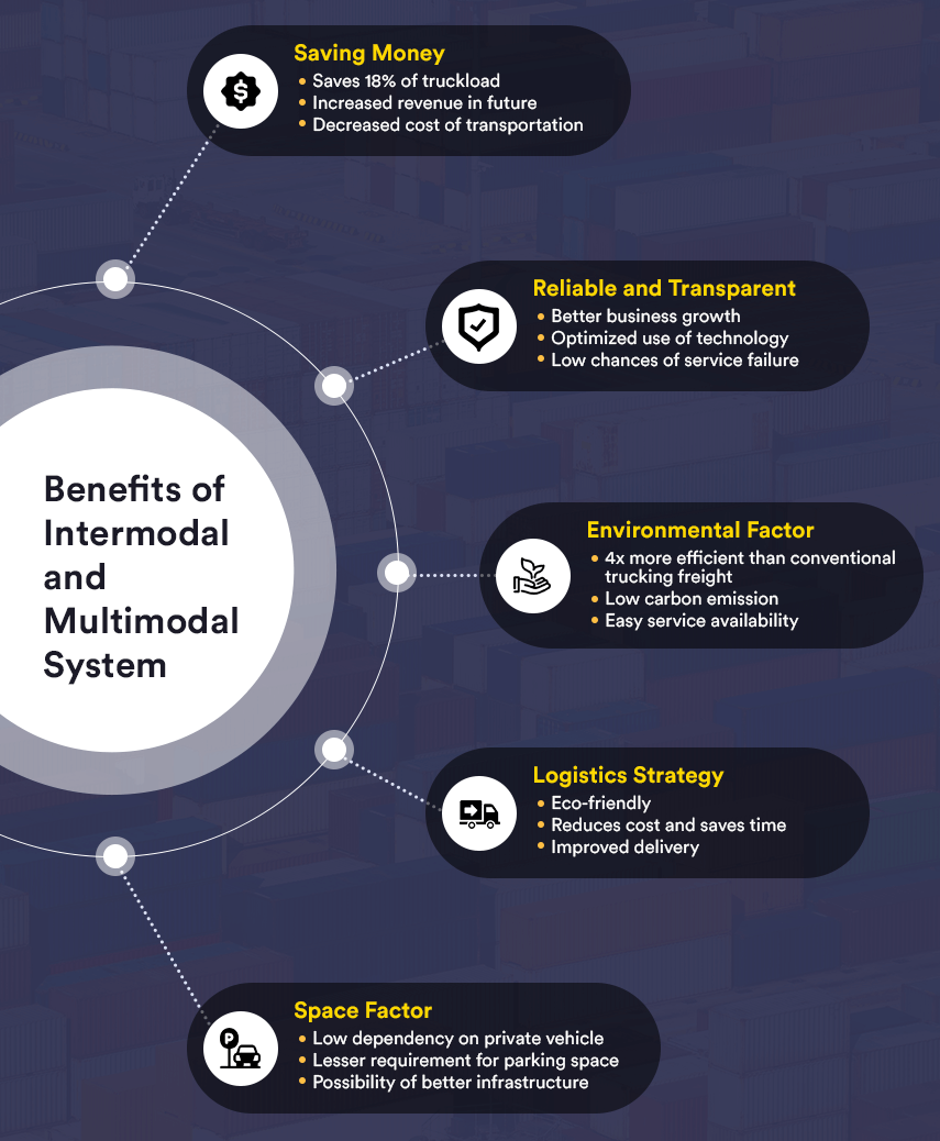 benefits of intermodal and multimodal