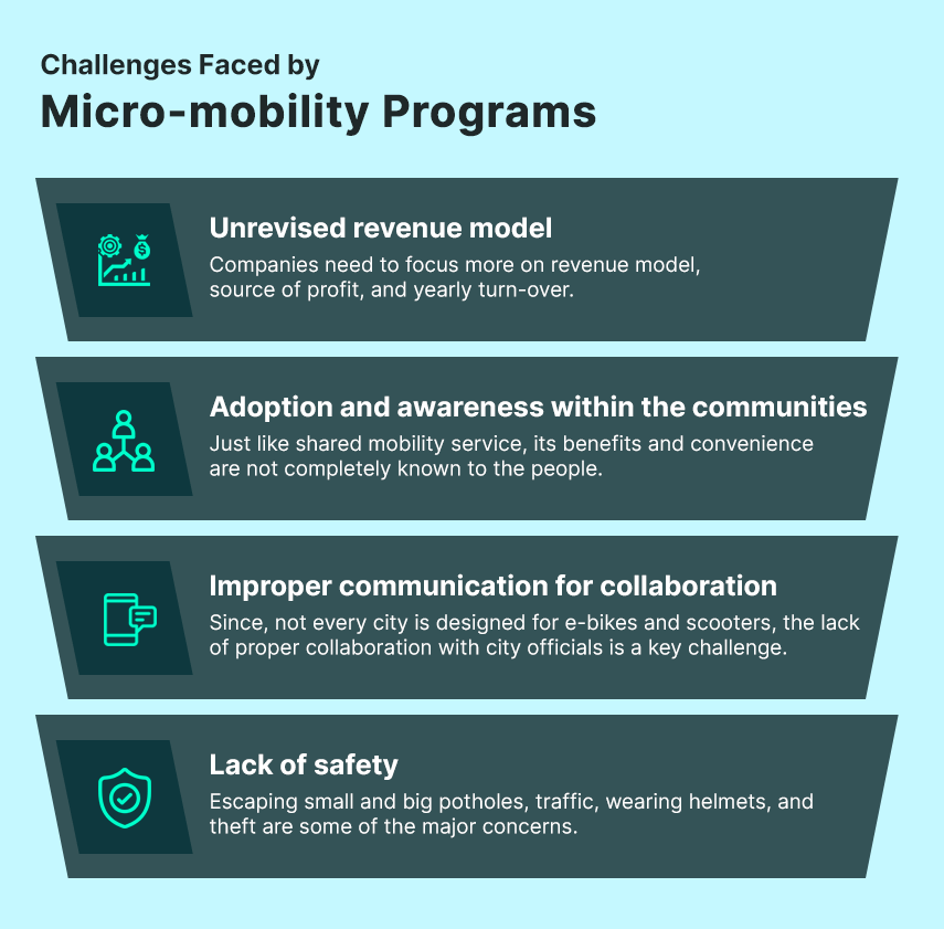 challenges in micro mobility program