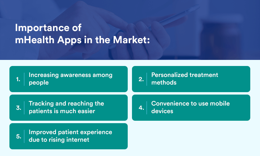 importance of mhealth