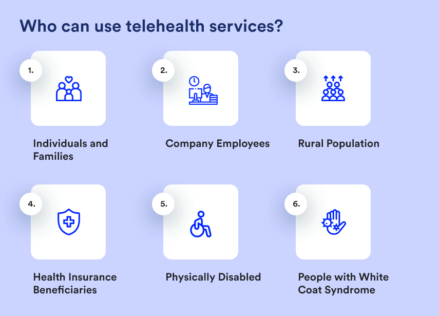 who can use telehealth services