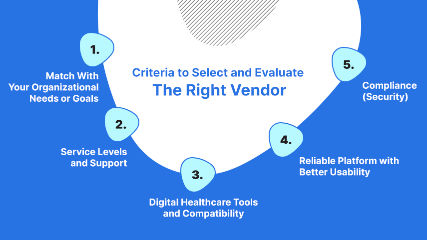 how to select the right telemedicine vendor