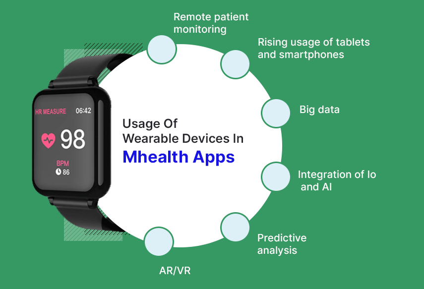 usage of wearable devices in mhealth apps