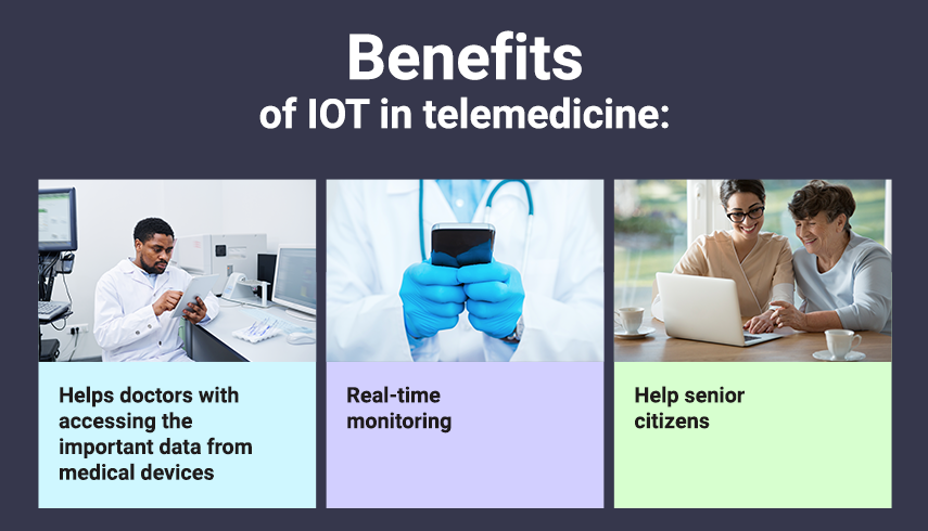 benefits of IOT in telemedicine