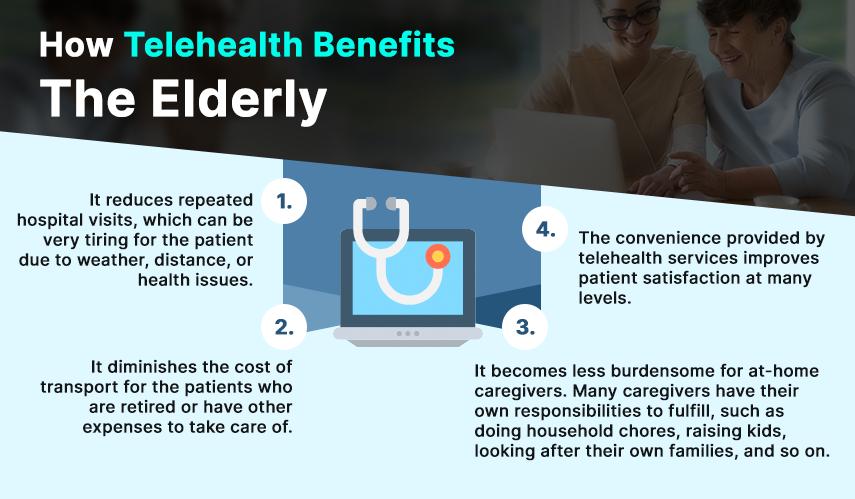 benefits of telehealth
