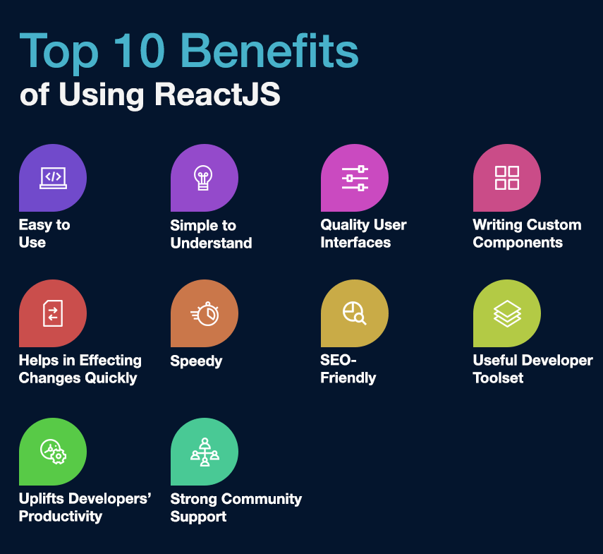 benefits of using ReactJS