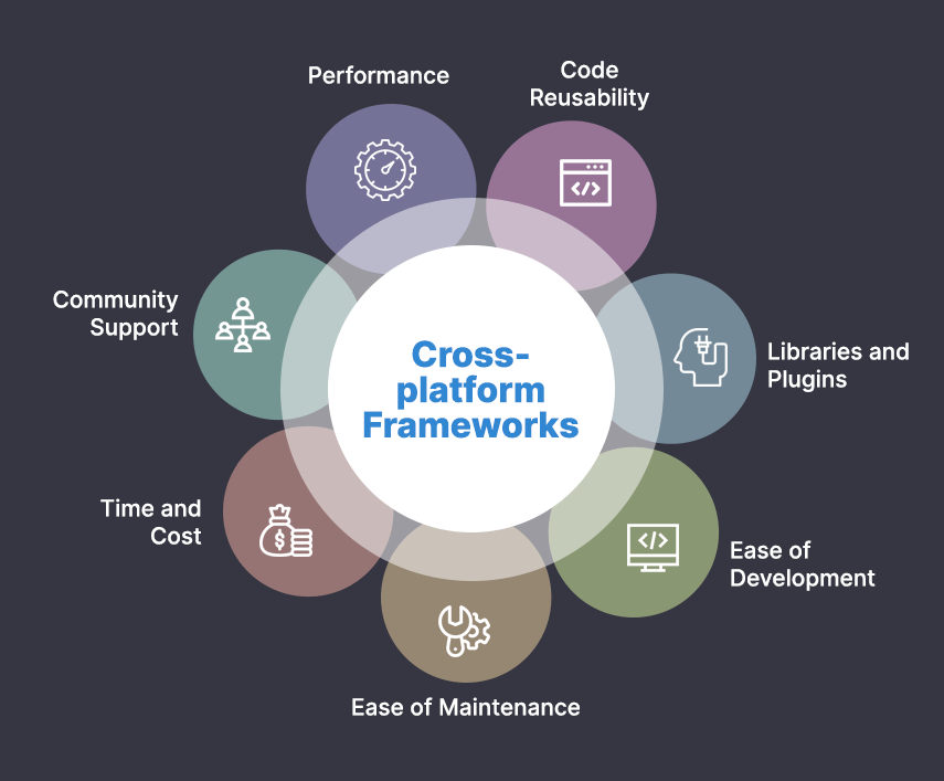 factors for choosing cross-platform frameworks