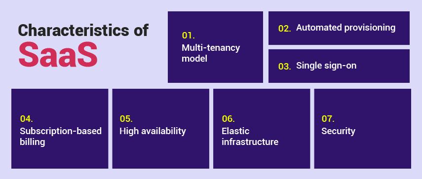 characteristics of saas