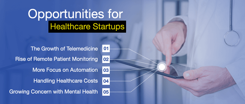 Opportunities for Healthcare Startups