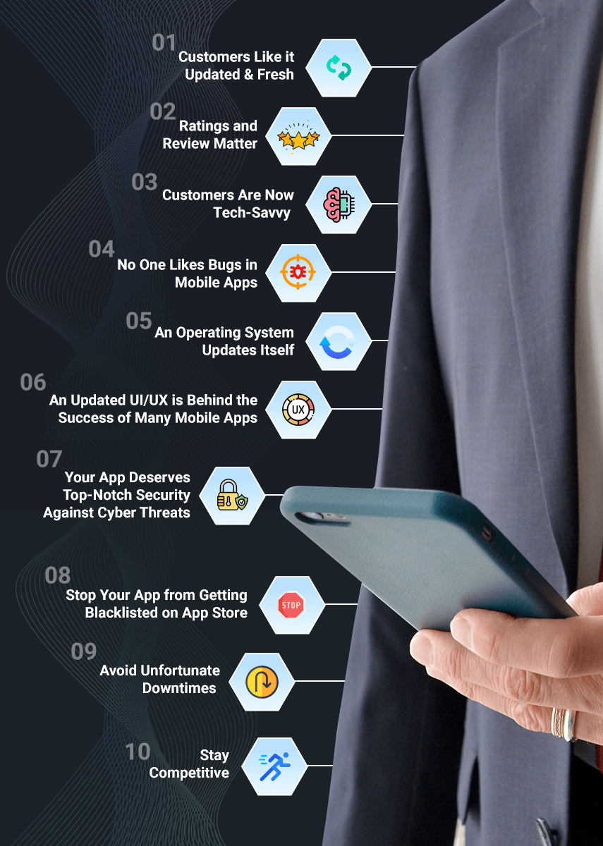 reasons why your business need mobile app maintenance services