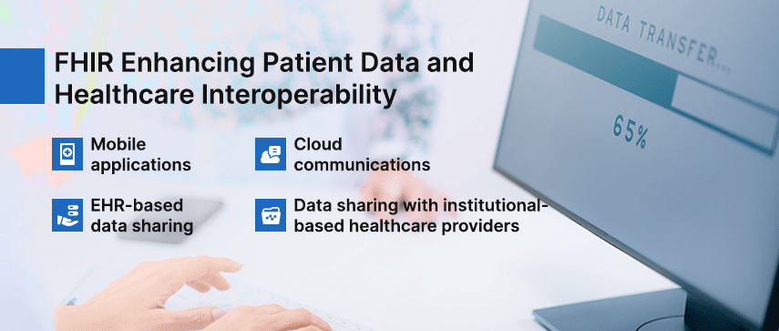 FHIR Enhancing Patient Data and Healthcare Interoperability