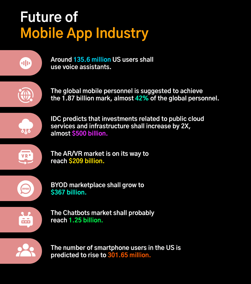 future of mobile app industry