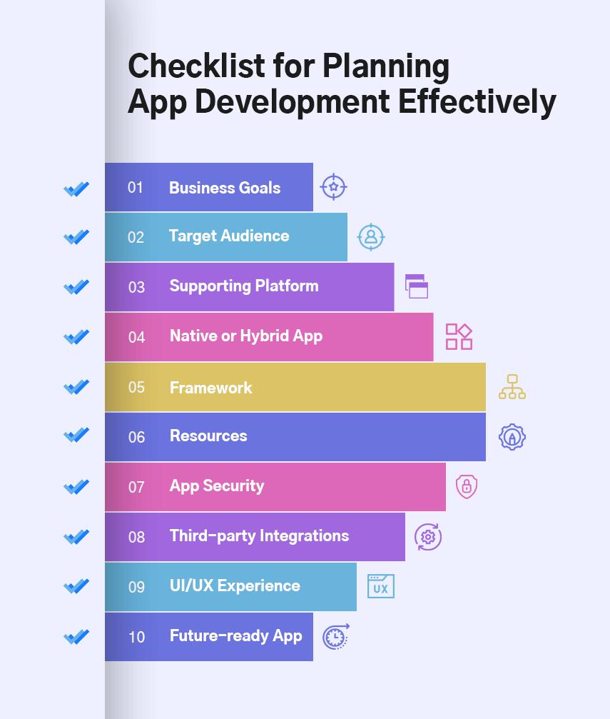 Checklist for Planning App Development Effectively