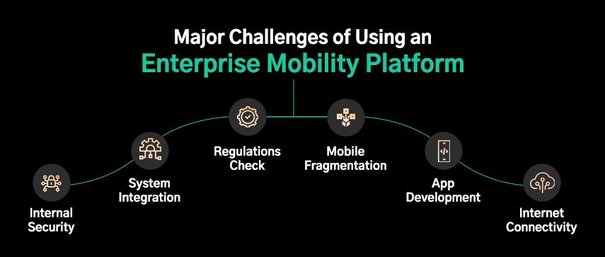 major challenges of using an enterprise mobility platform
